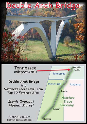 Double Arch Bridge on the Natchez Trace Parkway