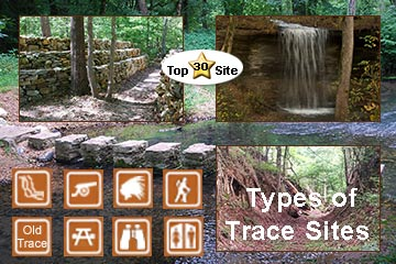 Types of Natchez Trace Parkway Sites