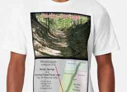 Rocky Springs T-Shirts